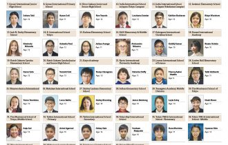 Profiles of the 2020 Japan Spelling Bee contestants